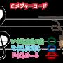 Cコード説明図