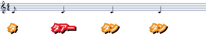 シンコペーション説明図2