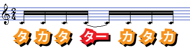 シンコペーション説明図3
