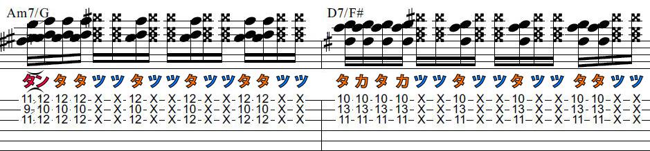一生使える基礎練習ギターカッティングフレーズ7