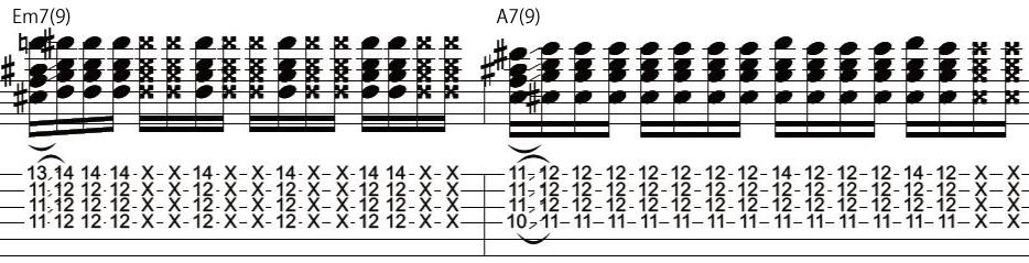 26日目カッティングギターフレーズ