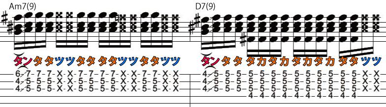 8日目カッティングギターフレーズ