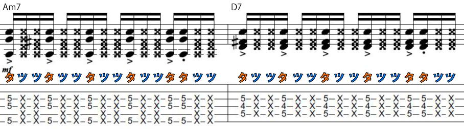 1日目カッティングギターフレーズ