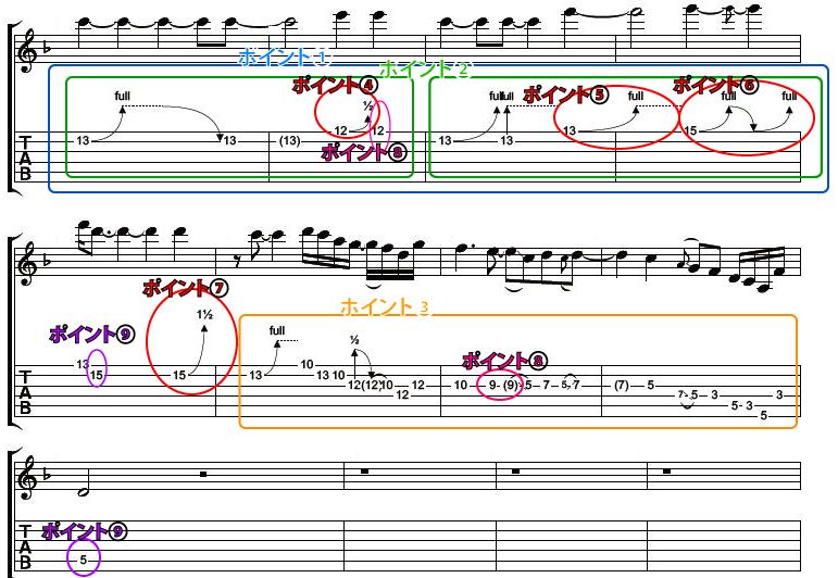 泣きのギターソロ説明図1