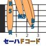 「セーハFコード」コードダイアグラム