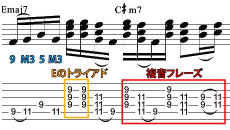 R&Bで使われる定番ギターカッティングフレーズタブ譜5