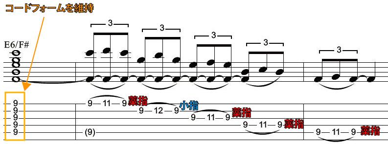 R&Bで使われる定番ギターカッティングフレーズタブ譜2