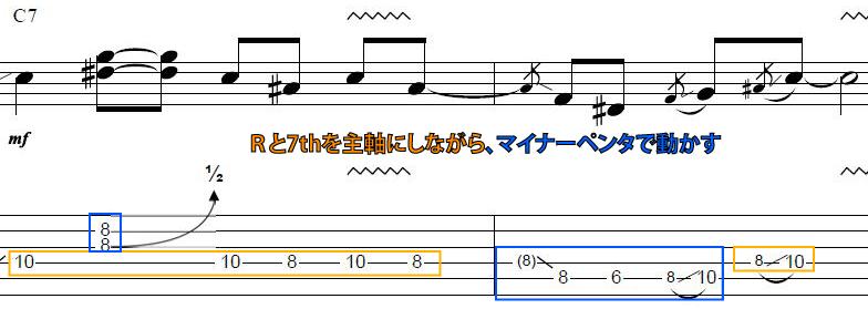 R&Bで使われる定番ギターカッティングフレーズタブ譜9
