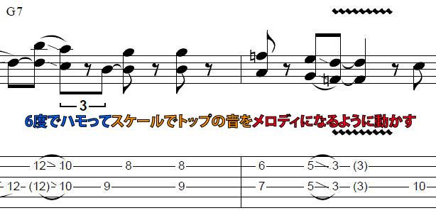 R&Bで使われる定番ギターカッティングフレーズタブ譜8