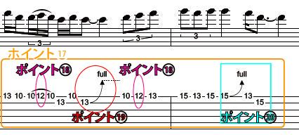 泣きのギターソロ説明図3