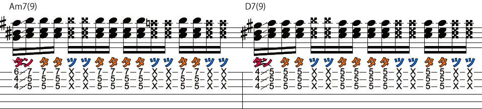 7日目カッティングギターフレーズ