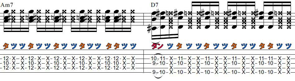 一生使える基礎練習ギターカッティングフレーズ5