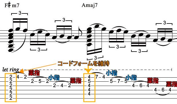 R&Bで使われる定番ギターカッティングフレーズタブ譜4