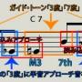 ガイド・トーン3度の前に半音下の「クロマチックアプローチ」説明図