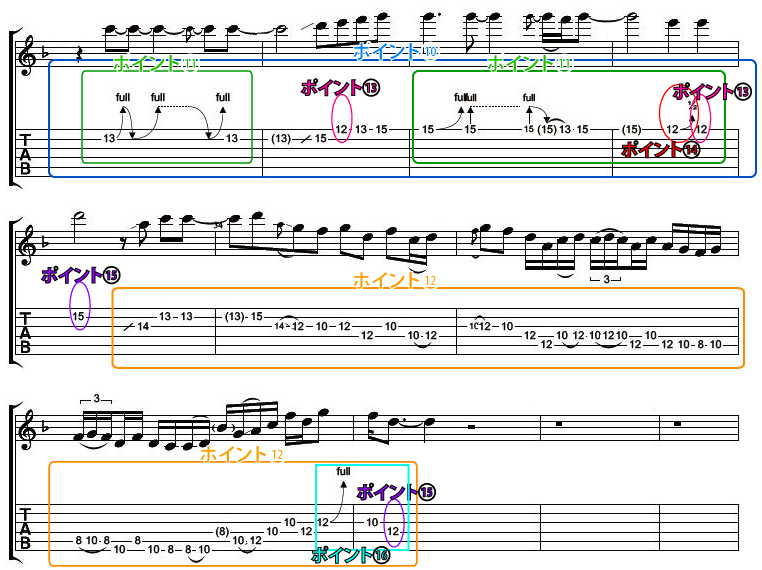 泣きのギターソロ説明図2
