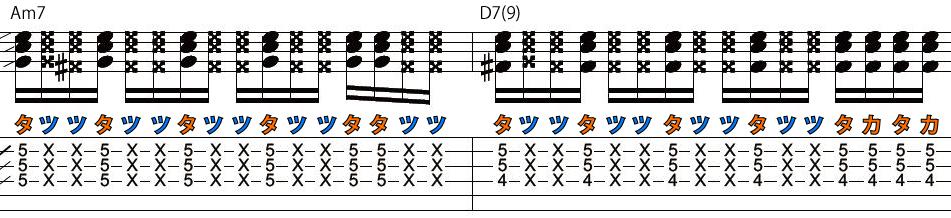 3日目カッティングギターフレーズ