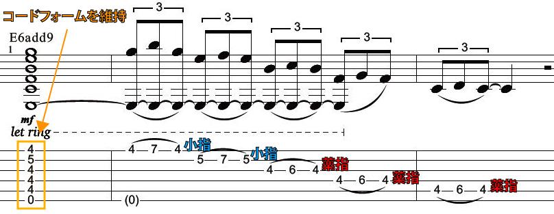 R&Bで使われる定番ギターカッティングフレーズタブ譜1