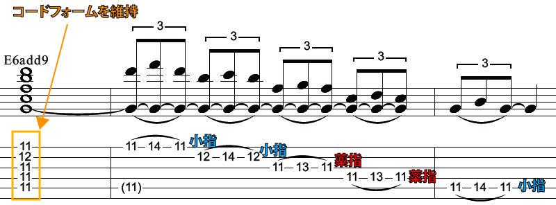 R&Bで使われる定番ギターカッティングフレーズタブ譜3