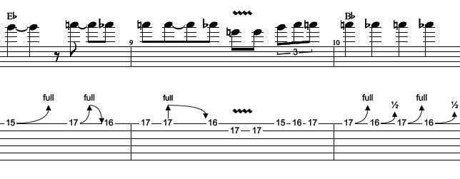 ブルース音楽の特徴説明譜例