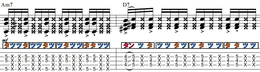 一生使える基礎練習ギターカッティングフレーズ1