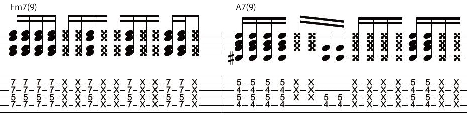 19日目カッティングギターフレーズ