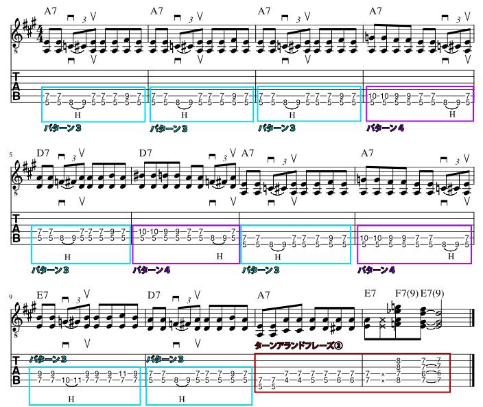 ブギーリフバッキングフレーズ2楽譜