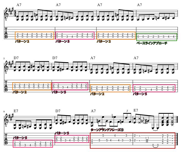 ブギーリフバッキングフレーズ4楽譜