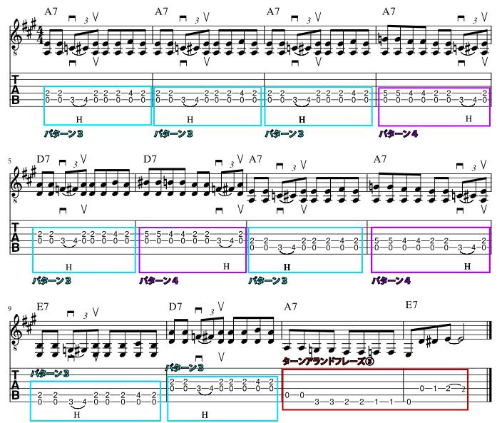 ブギーリフバッキングフレーズ3楽譜