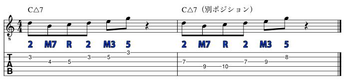 アイオニアン(リディアン)・ペンタトニックフレーズ6
