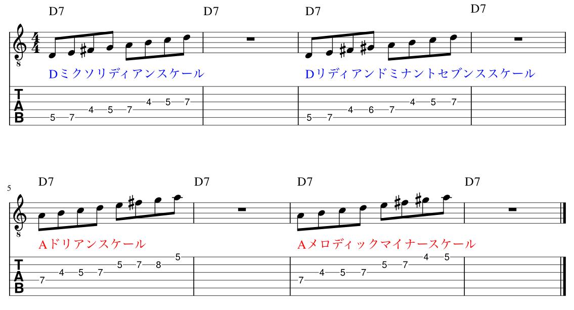 マイナーコンヴァージョン解説譜例3