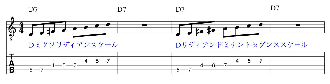 マイナーコンヴァージョン解説譜例1