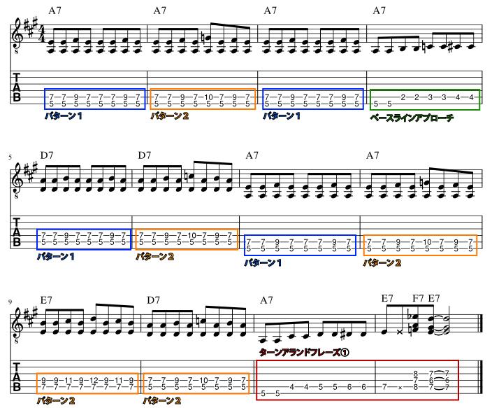 ブギーリフバッキングフレーズ1楽譜