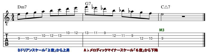 ドミナントコードの半音上A♭メロディックマイナースケールフレーズ1