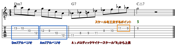 ドミナントコードの半音上A♭メロディックマイナースケールフレーズ2