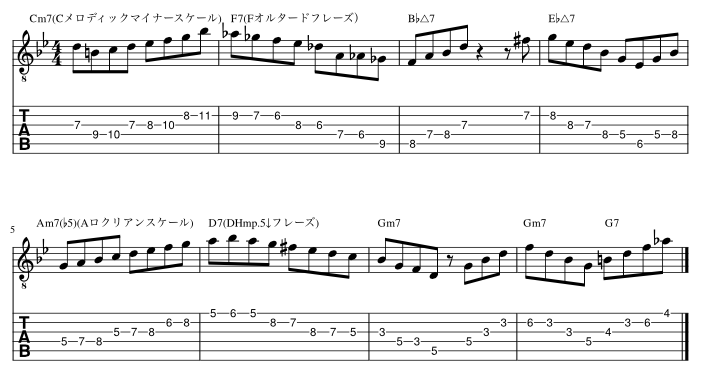 ジャズフレーズの実用的なストックの仕方説明楽譜
